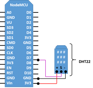 drawing NodeMCU and DHT22